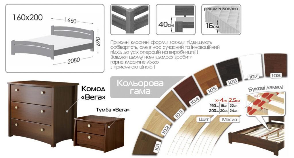 Кровать Венеция Эстелла характеристики