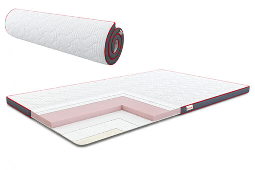 Тонкий-матрас-Aero-Flex-Come-for
