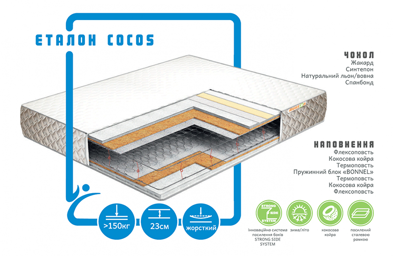 Матрас-Эталон-Cocos-Musson-характеристики