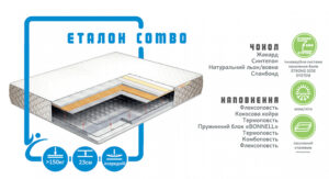 Матрас-Эталон-Combo-Musson-характеристики