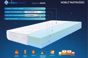 Матрас Argentum Moon Highfoam характеристики