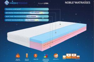 Матрас Noble Aurum Lyra Highfoam характеристики